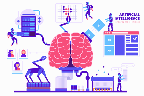 Machine Learning/Artificial Intelligence Solutions